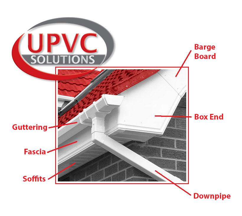UPVC Solutions Fascias Soffits Guttering